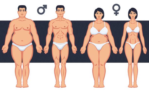 antes y después reducción de estómago hombre y mujer